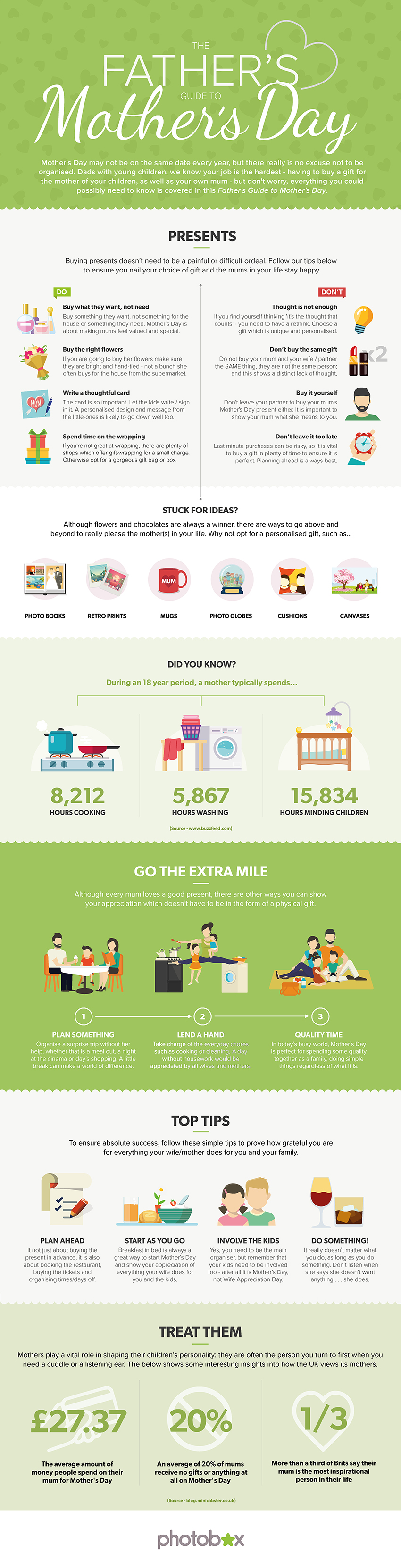 Father's guide to Mother's Day Infographic